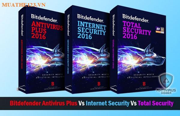 phần mềm diệt virus Bitdefender